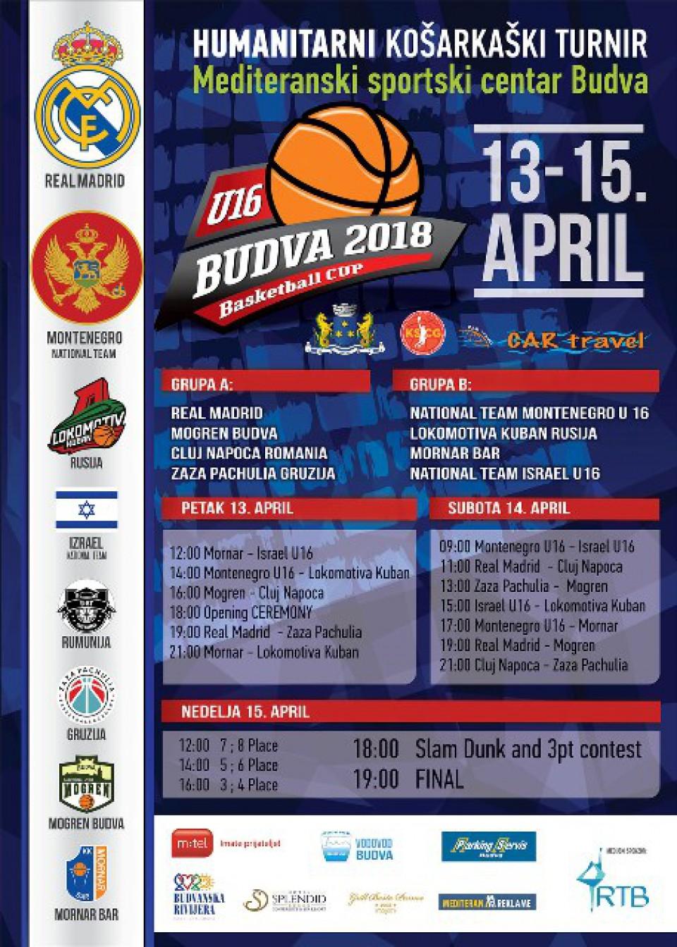 Međunarodni košarkaški turnir u Budvi